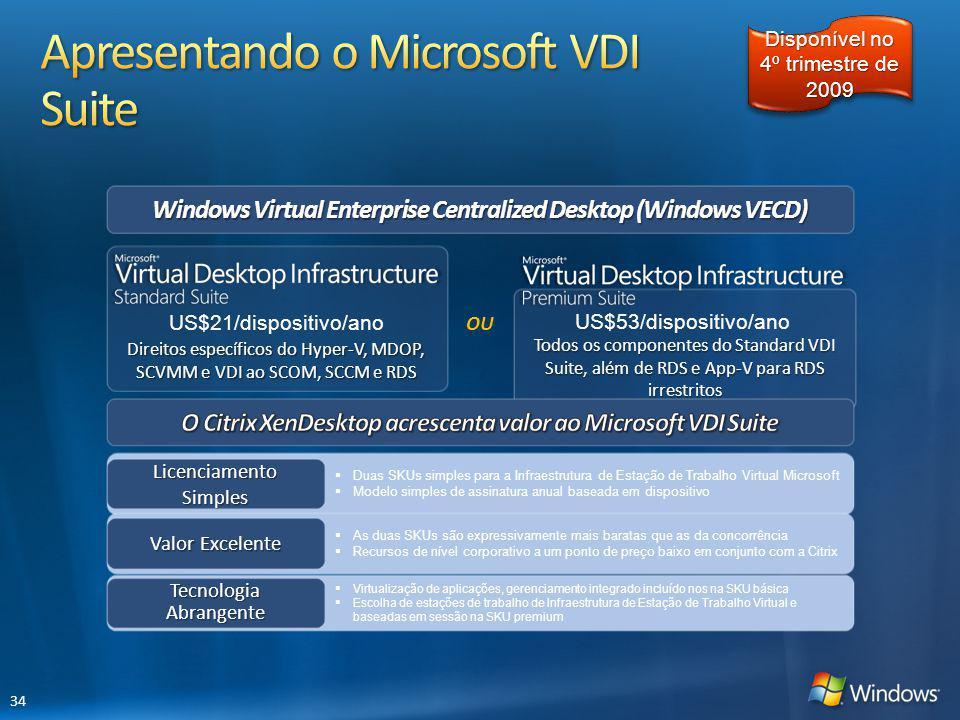 Duas SKUs simples para a Infraestrutura de Estação de Trabalho Virtual Microsoft Modelo simples de assinatura anual baseada em dispositivo Todos os co