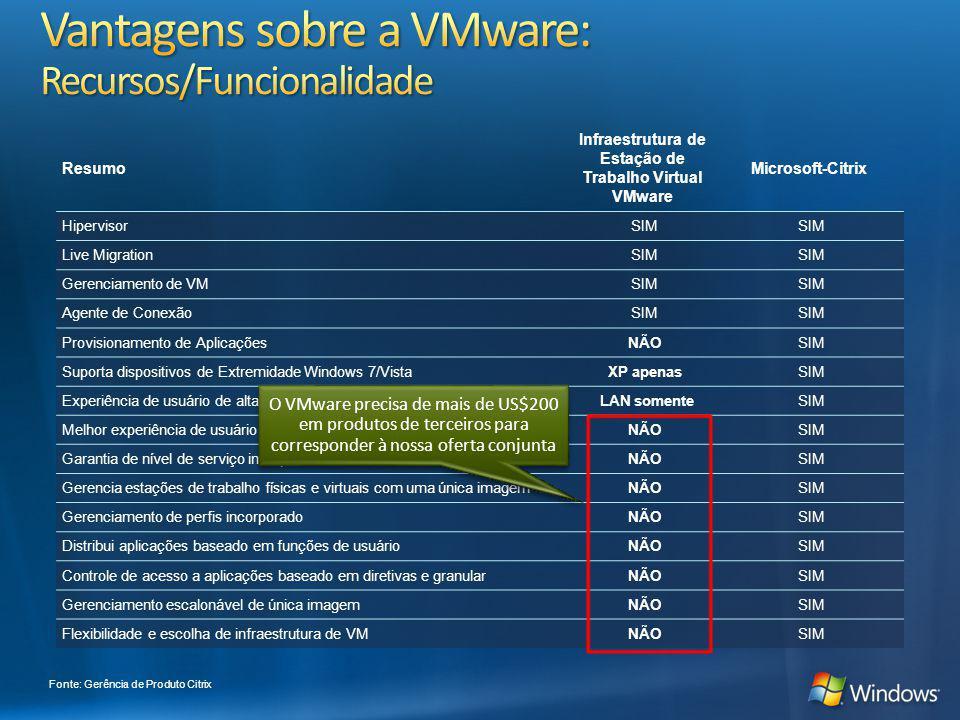 Resumo Infraestrutura de Estação de Trabalho Virtual VMware Microsoft-Citrix HipervisorSIM Live MigrationSIM Gerenciamento de VMSIM Agente de ConexãoS