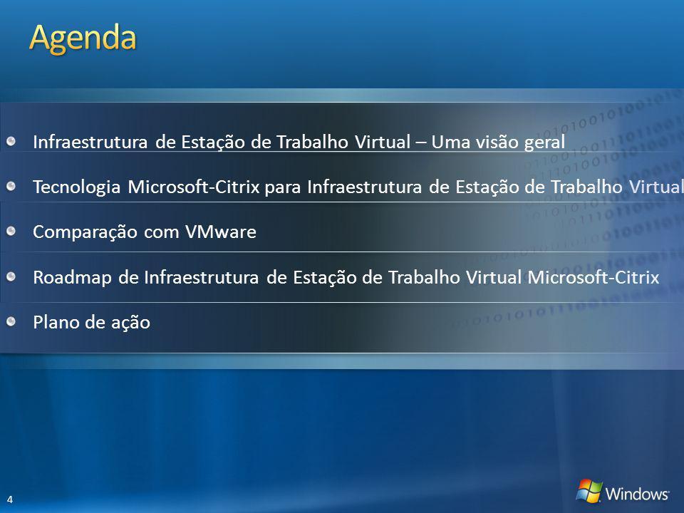 Infraestrutura de Estação de Trabalho Virtual – Uma visão geral Tecnologia Microsoft-Citrix para Infraestrutura de Estação de Trabalho Virtual Compara