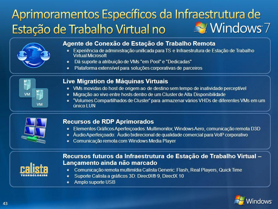 Recursos futuros da Infraestrutura de Estação de Trabalho Virtual – Lançamento ainda não marcado Comunicação remota multimídia Calista Generic: Flash,