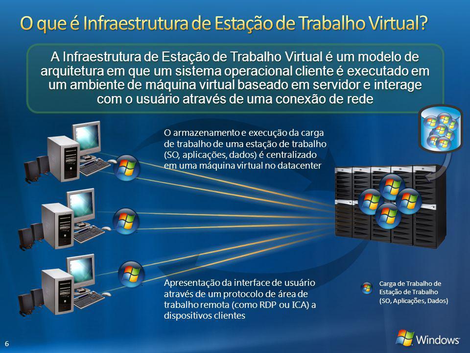 A Infraestrutura de Estação de Trabalho Virtual é um modelo de arquitetura em que um sistema operacional cliente é executado em um ambiente de máquina