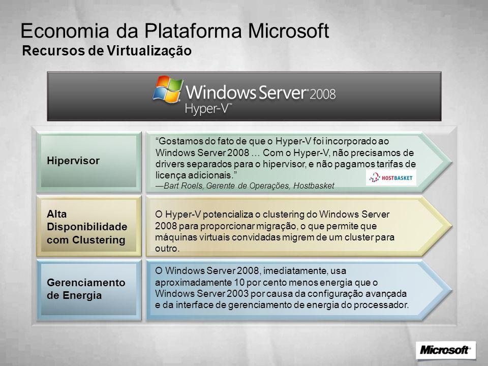 Economia da Plataforma Microsoft Recursos de Virtualização Alta Disponibilidade com Clustering O Hyper-V potencializa o clustering do Windows Server 2