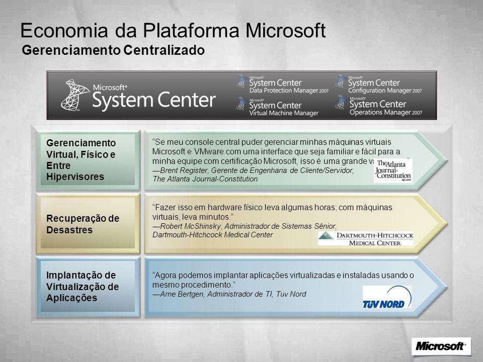 Economia da Plataforma Microsoft Gerenciamento Centralizado Gerenciamento Virtual, Físico e Entre Hipervisores Recuperação de Desastres Implantação de