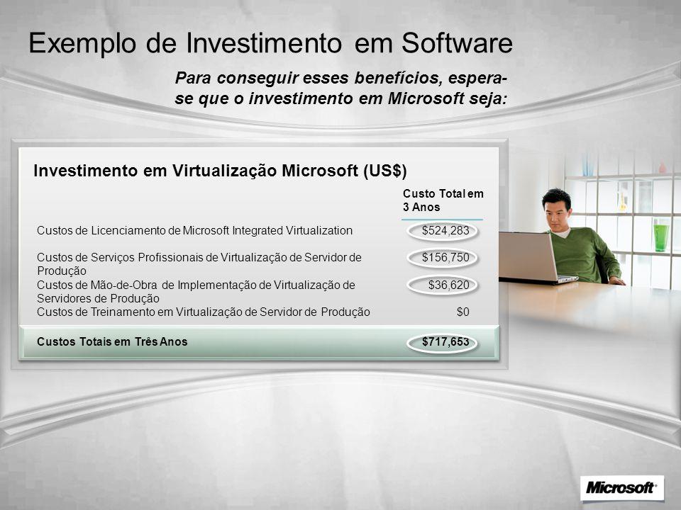 Exemplo de Investimento em Software Para conseguir esses benefícios, espera- se que o investimento em Microsoft seja: Economia Projetada Investimento