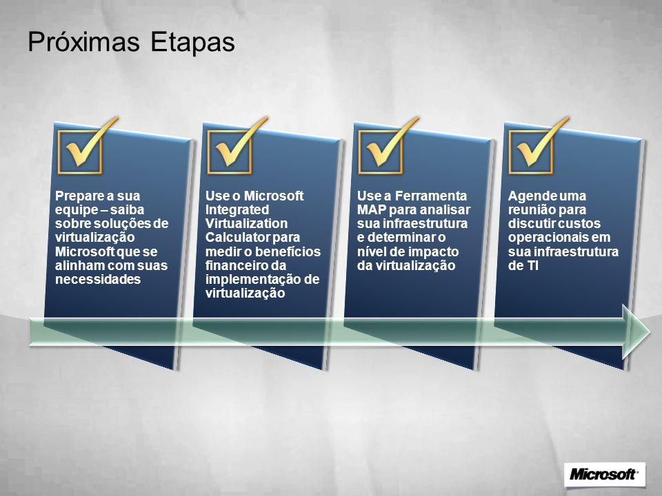 Próximas Etapas Prepare a sua equipe – saiba sobre soluções de virtualização Microsoft que se alinham com suas necessidades Use o Microsoft Integrated