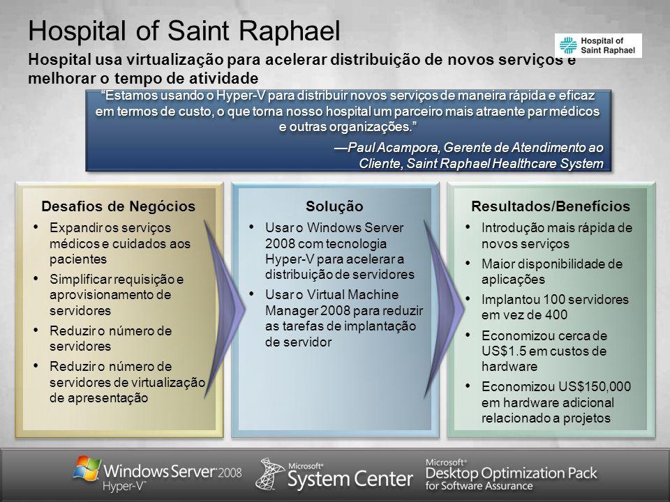 Hospital of Saint Raphael Hospital usa virtualização para acelerar distribuição de novos serviços e melhorar o tempo de atividade Estamos usando o Hyp