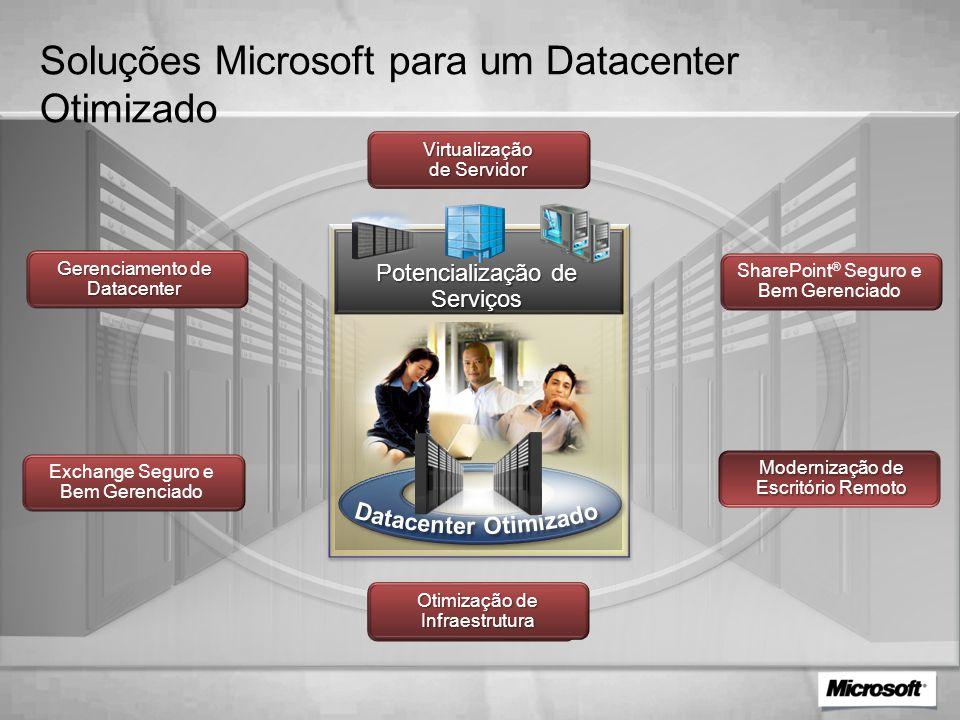 Soluções Microsoft para um Datacenter Otimizado Modernização de Escritório Remoto Virtualização de Servidor Otimização de Infraestrutura Gerenciamento