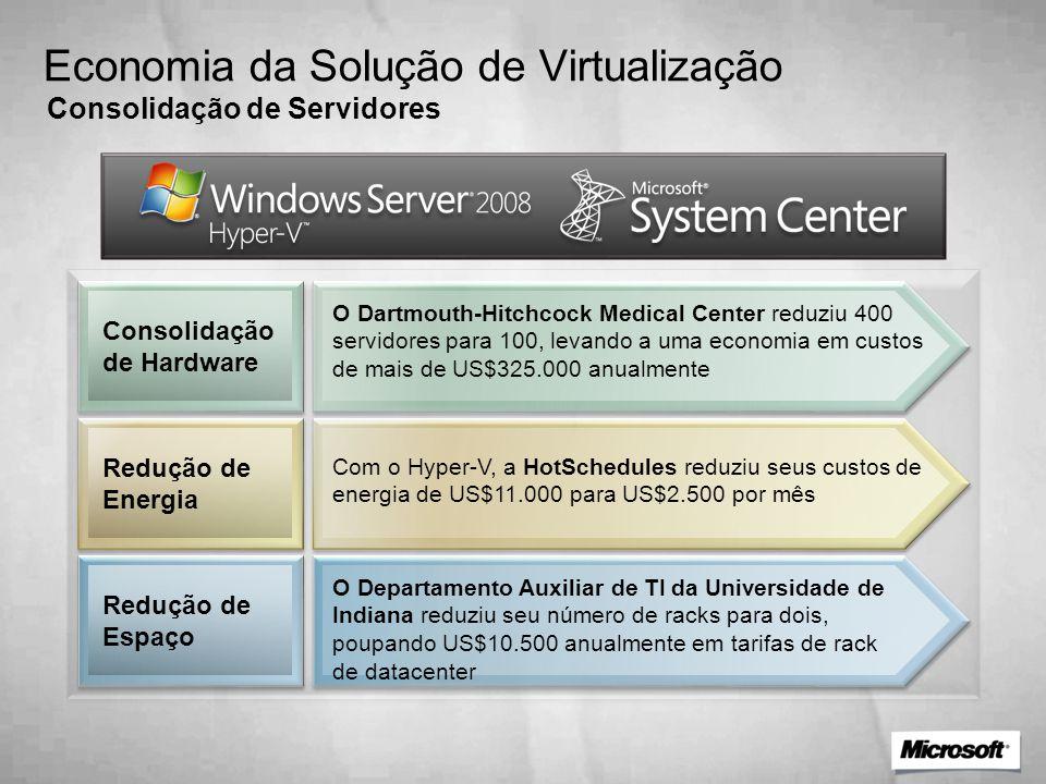 Economia da Solução de Virtualização Consolidação de Servidores Consolidação de Hardware O Dartmouth-Hitchcock Medical Center reduziu 400 servidores p