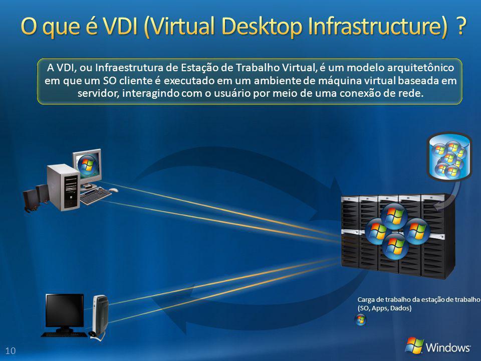 Carga de trabalho da estação de trabalho (SO, Apps, Dados) 10 A VDI, ou Infraestrutura de Estação de Trabalho Virtual, é um modelo arquitetônico em qu