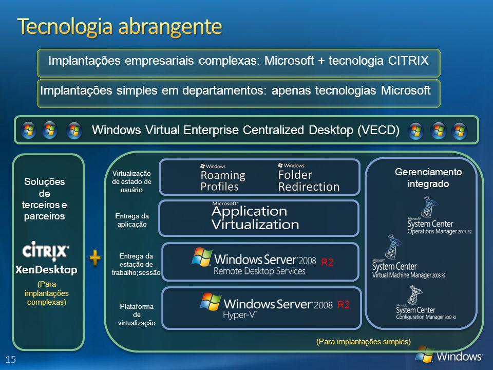 15 Implantações empresariais complexas: Microsoft + tecnologia CITRIX R2 Gerenciamento integrado Implantações simples em departamentos: apenas tecnolo