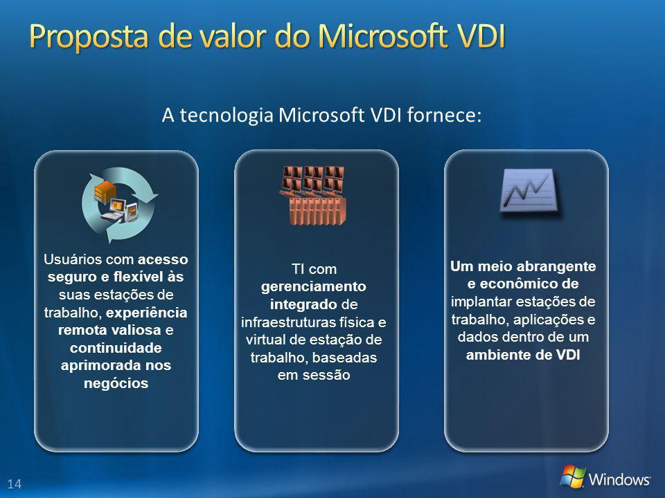 A tecnologia Microsoft VDI fornece: 14 Usuários com acesso seguro e flexível às suas estações de trabalho, experiência remota valiosa e continuidade a