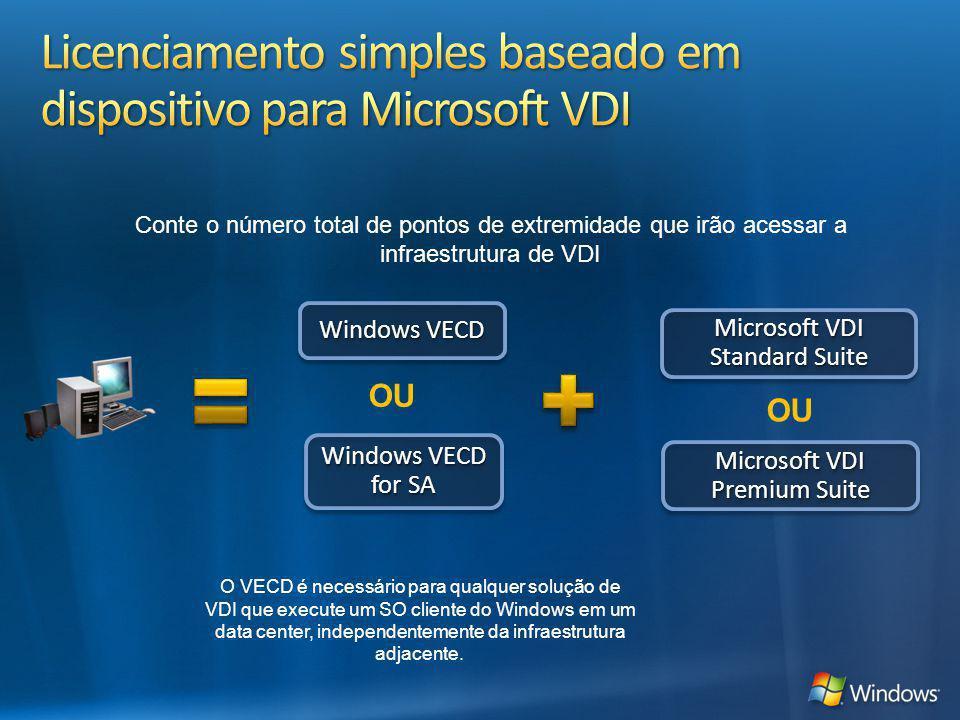 Windows VECD Microsoft VDI Standard Suite Microsoft VDI Premium Suite Conte o número total de pontos de extremidade que irão acessar a infraestrutura