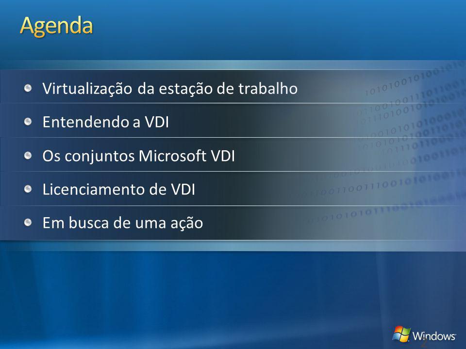 2 Virtualização da estação de trabalho Entendendo a VDI Os conjuntos Microsoft VDI Licenciamento de VDI Em busca de uma ação