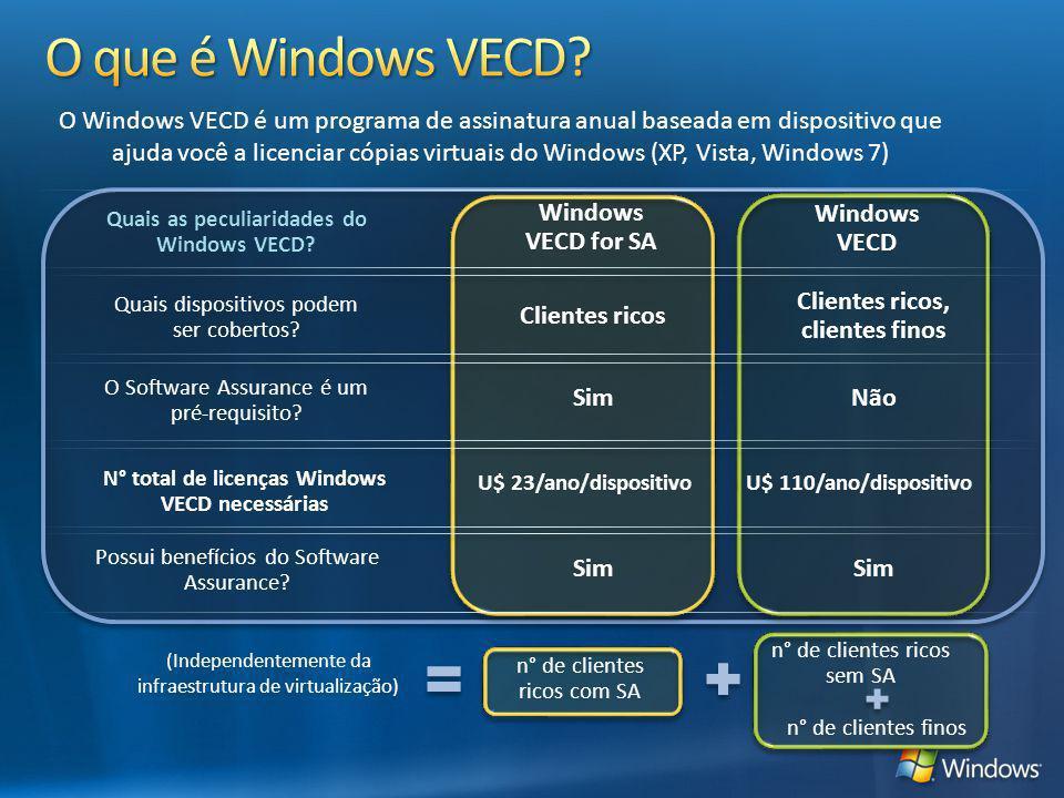 n° de clientes ricos com SA Windows VECD Windows VECD for SA Quais as peculiaridades do Windows VECD? O Windows VECD é um programa de assinatura anual