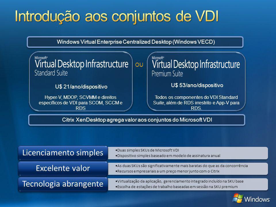 U$ 21/ano/dispositivo U$ 53/ano/dispositivo Duas simples SKUs de Microsoft VDI Dispositivo simples baseado em modelo de assinatura anual Licenciamento