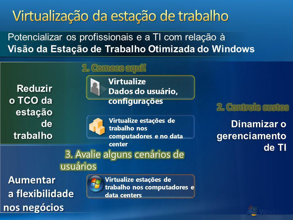 Reduzir o TCO da estação de trabalho Dinamizar o gerenciamento de TI Virtualize estações de trabalho nos computadores e no data center Virtualize esta
