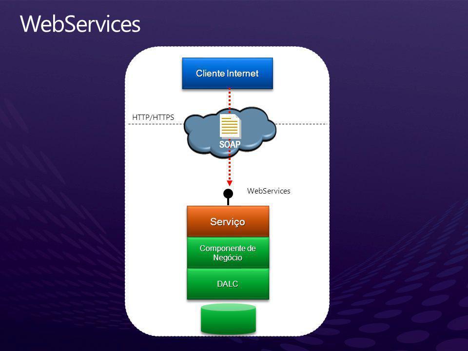 WebServices ServiçoServiço Componente de Negócio DALCDALC Cliente Internet HTTP/HTTPS SOAP
