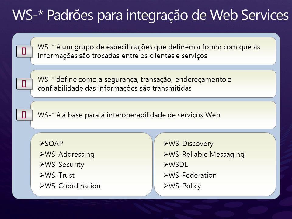 WS-* é um grupo de especificações que definem a forma com que as informações são trocadas entre os clientes e serviços WS-* define como a segurança, transação, endereçamento e confiabilidade das informações são transmitidas WS-* é a base para a interoperabilidade de serviços Web SOAP WS-Addressing WS-Security WS-Trust WS-Coordination WS-Discovery WS-Reliable Messaging WSDL WS-Federation WS-Policy