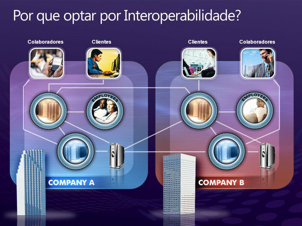 Microsoft & Java Interop http://java.interoperabilitybridges.com/ http://java.interoperabilitybridges.com/ Microsoft Bridges - http://www.interoperabilitybridges.com/ http://www.interoperabilitybridges.com/ Microsoft Interop - http://www.microsoft.com/interop/http://www.microsoft.com/interop/ EZJCOM – http://www.ezjcom.com/ http://www.ezjcom.com/ J-Integra – http://j-integra.intrinsyc.com/ http://j-integra.intrinsyc.com/ JNBridge – http://www.jnbridge.comhttp://www.jnbridge.com