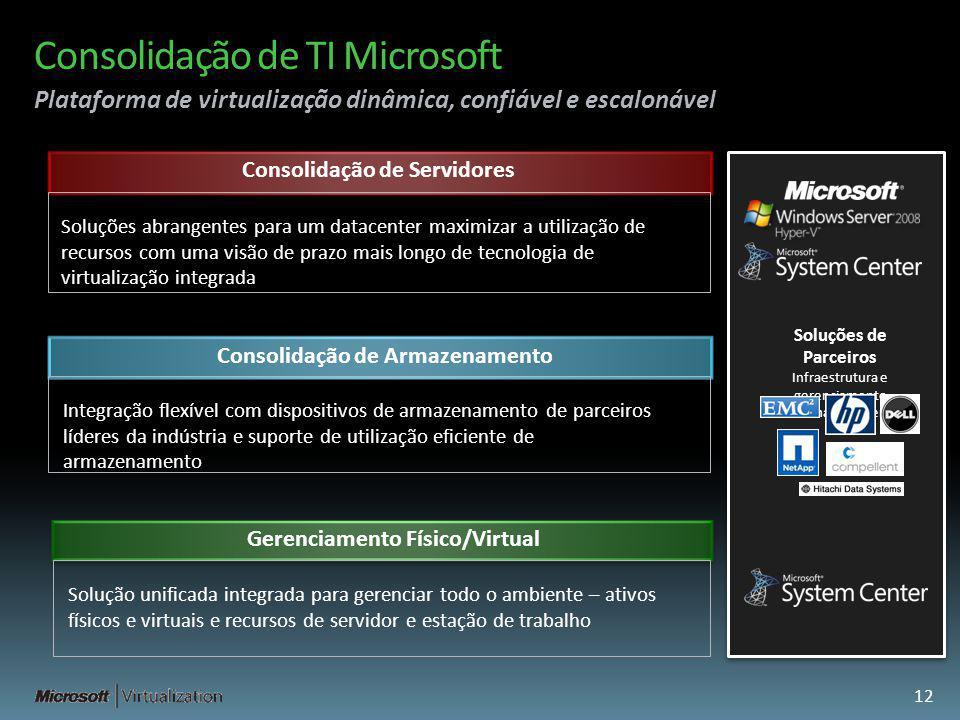 Consolidação de TI Microsoft Plataforma de virtualização dinâmica, confiável e escalonável Consolidação de Servidores Consolidação de Armazenamento So