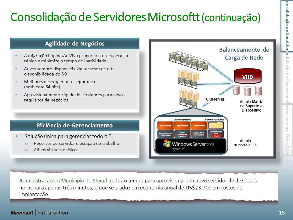 Consolidação de Servidores Microsoftt (continuação) Solução única para gerenciar todo o TI o Recursos de servidor e estação de trabalho o Ativos virtu