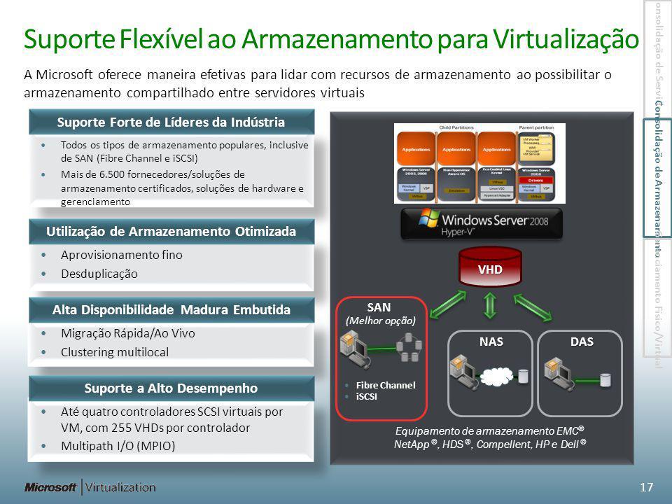 Suporte Flexível ao Armazenamento para Virtualização A Microsoft oferece maneira efetivas para lidar com recursos de armazenamento ao possibilitar o a