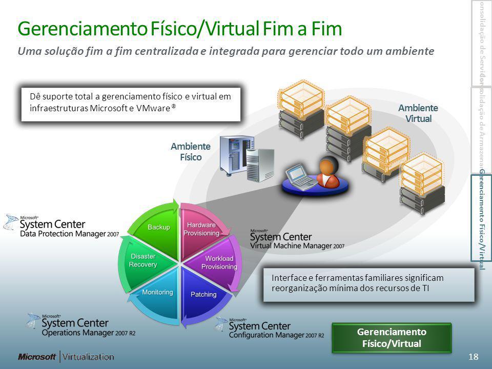Gerenciamento Físico/Virtual Fim a Fim Uma solução fim a fim centralizada e integrada para gerenciar todo um ambiente Ambiente Físico Ambiente Virtual