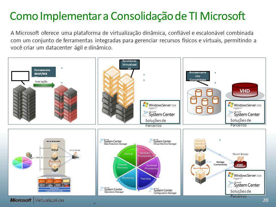 Como Implementar a Consolidação de TI Microsoft A Microsoft oferece uma plataforma de virtualização dinâmica, confiável e escalonável combinada com um