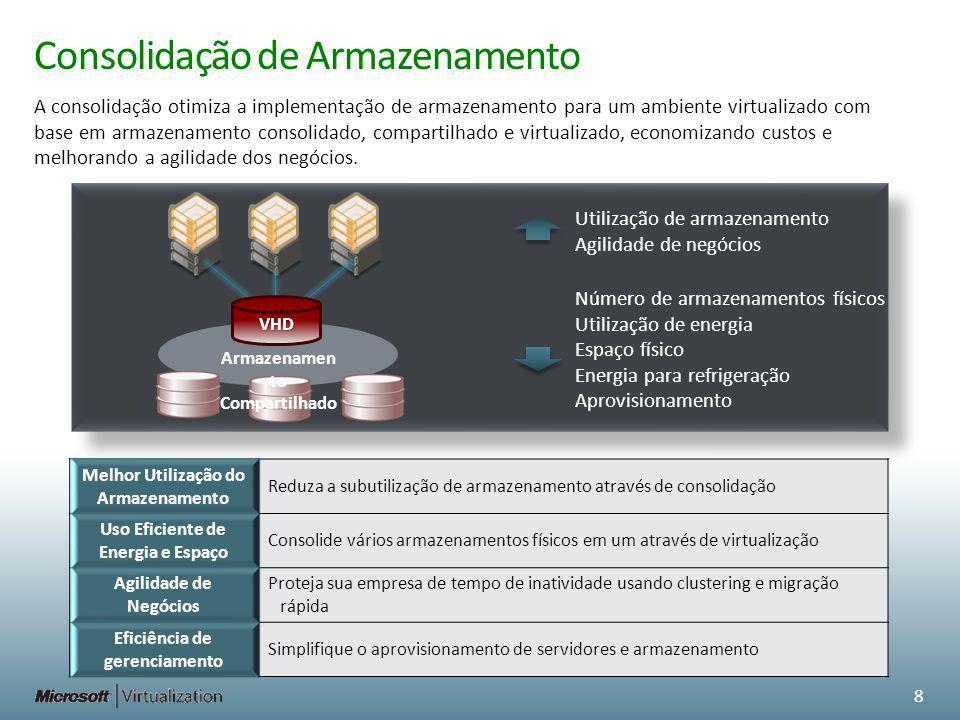 Consolidação de Armazenamento A consolidação otimiza a implementação de armazenamento para um ambiente virtualizado com base em armazenamento consolid