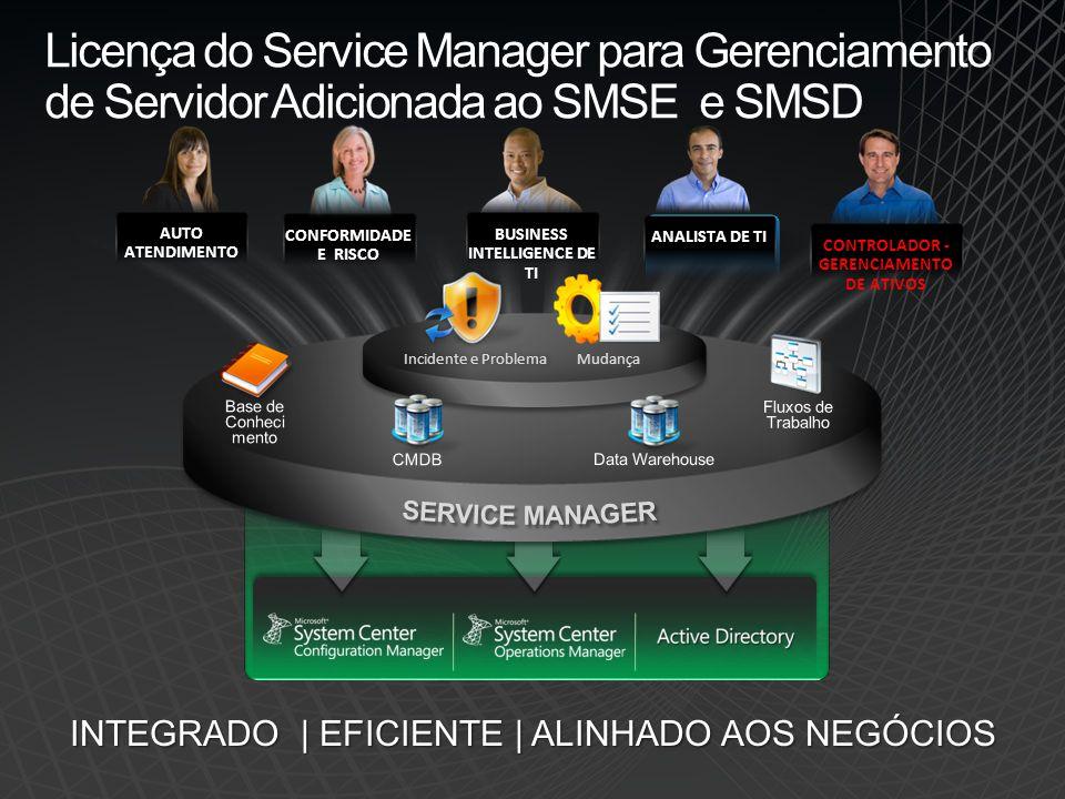 Licença do Service Manager para Gerenciamento de Servidor Adicionada ao SMSE e SMSD ANALISTA DE TI CONFORMIDADE E RISCO Mudança Fluxos de Trabalho Bas