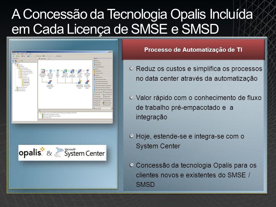 A Concessão da Tecnologia Opalis Incluída em Cada Licença de SMSE e SMSD Processo de Automatização de TI Reduz os custos e simplifica os processos no data center através da automatização Valor rápido com o conhecimento de fluxo de trabalho pré-empacotado e a integração Hoje, estende-se e integra-se com o System Center Concessão da tecnologia Opalis para os clientes novos e existentes do SMSE / SMSD