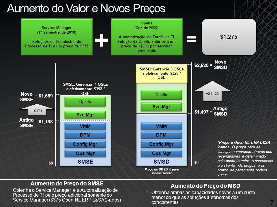 Aumento do Valor e Novos Preços 7 Service Manager (1º Semestre de 2010) Soluções de Helpdesk e de Processo de TI a um preço de $375 Service Manager (1