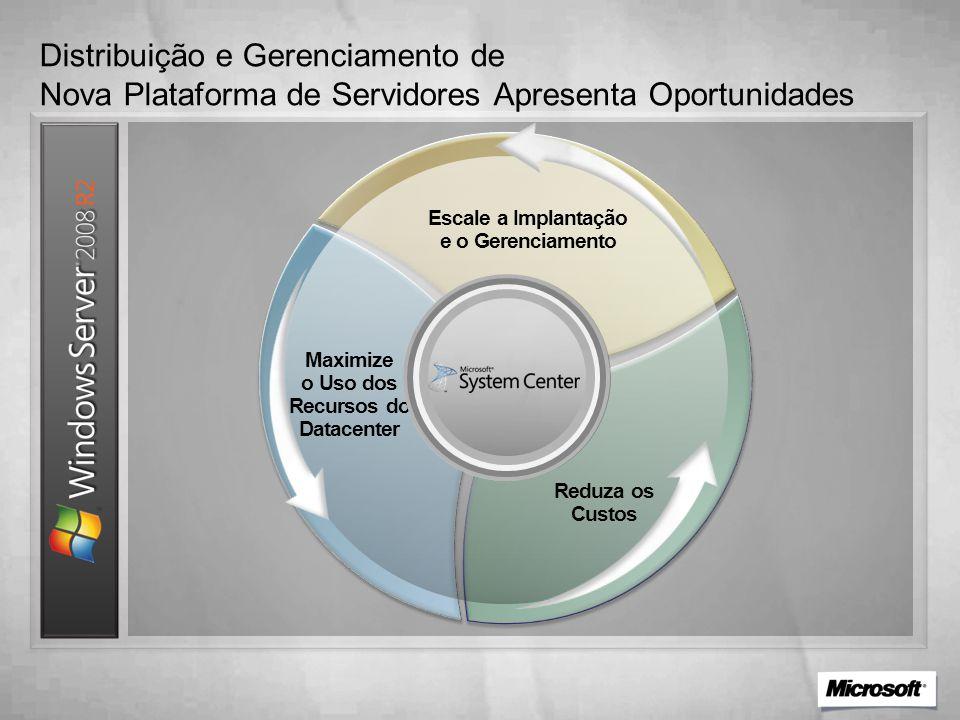 Maximize o Uso dos Recursos do Datacenter Reduza os Custos Escale a Implantação e o Gerenciamento Distribuição e Gerenciamento de Nova Plataforma de Servidores Apresenta Oportunidades