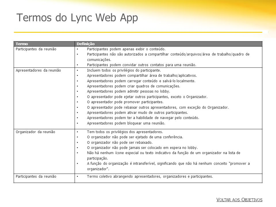 Termos do Lync Web App V OLTAR AOS O BJETIVOS V OLTAR AOS O BJETIVOS TermoDefinição Participantes da reunião Participantes podem apenas exibir o conteúdo.
