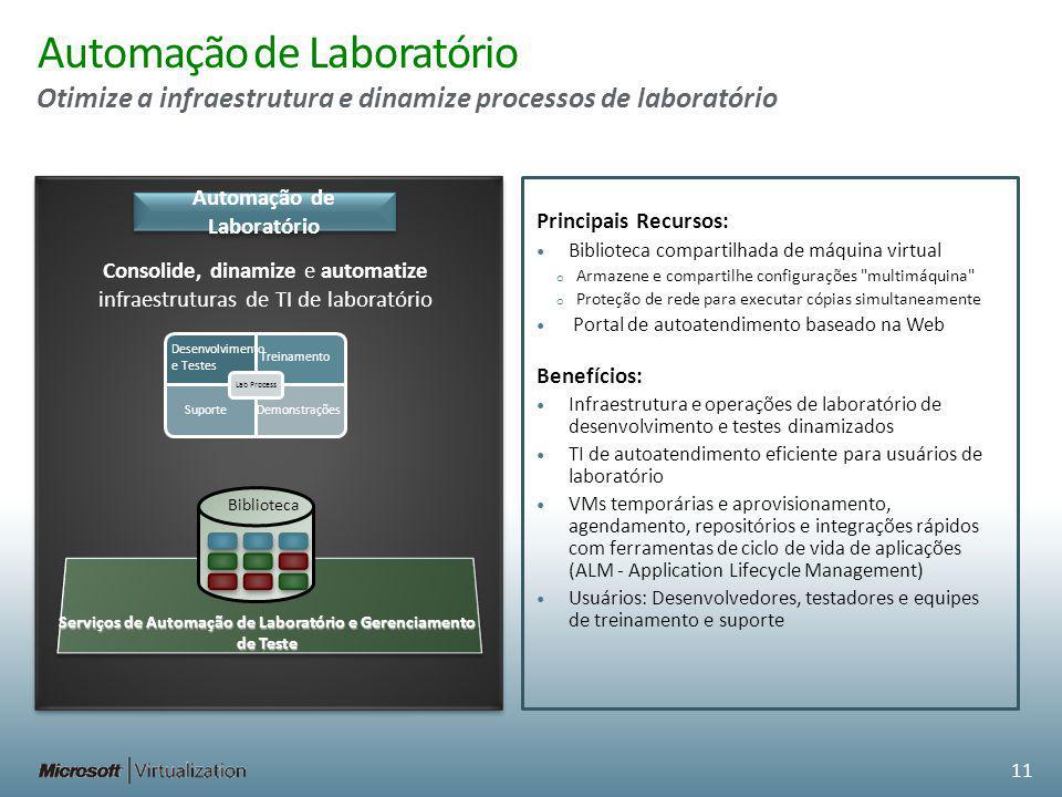 Automação de Laboratório Consolide, dinamize e automatize infraestruturas de TI de laboratório Desenvolvimento e Testes Treinamento Demonstrações Suporte Serviços de Automação de Laboratório e Gerenciamento de Teste Biblioteca Otimize a infraestrutura e dinamize processos de laboratório 11 Principais Recursos: Biblioteca compartilhada de máquina virtual o Armazene e compartilhe configurações multimáquina o Proteção de rede para executar cópias simultaneamente Portal de autoatendimento baseado na Web Benefícios: Infraestrutura e operações de laboratório de desenvolvimento e testes dinamizados TI de autoatendimento eficiente para usuários de laboratório VMs temporárias e aprovisionamento, agendamento, repositórios e integrações rápidos com ferramentas de ciclo de vida de aplicações (ALM - Application Lifecycle Management) Usuários: Desenvolvedores, testadores e equipes de treinamento e suporte