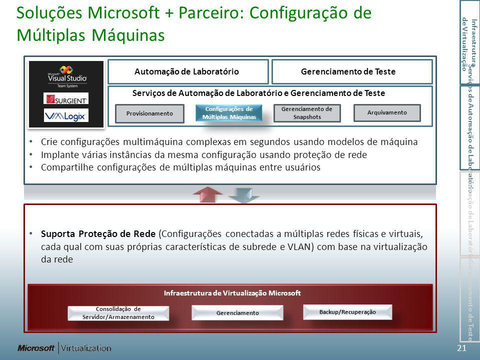 Soluções Microsoft + Parceiro: Configuração de Múltiplas Máquinas Infraestrutura de Virtualização Microsoft Consolidação de Servidor/Armazenamento Gerenciamento Backup/Recuperação Crie configurações multimáquina complexas em segundos usando modelos de máquina Implante várias instâncias da mesma configuração usando proteção de rede Compartilhe configurações de múltiplas máquinas entre usuários Suporta Proteção de Rede (Configurações conectadas a múltiplas redes físicas e virtuais, cada qual com suas próprias características de subrede e VLAN) com base na virtualização da rede 21 Serviços de Automação de Laboratório e Gerenciamento de Teste Automação de Laboratório Provisionamento Configurações de Múltiplas Máquinas Gerenciamento de Snapshots Gerenciamento de Teste Arquivamento Infraestrutura de Virtualização Serviços de Automação de Laboratório Automação de Laboratório Gerenciamento de Teste