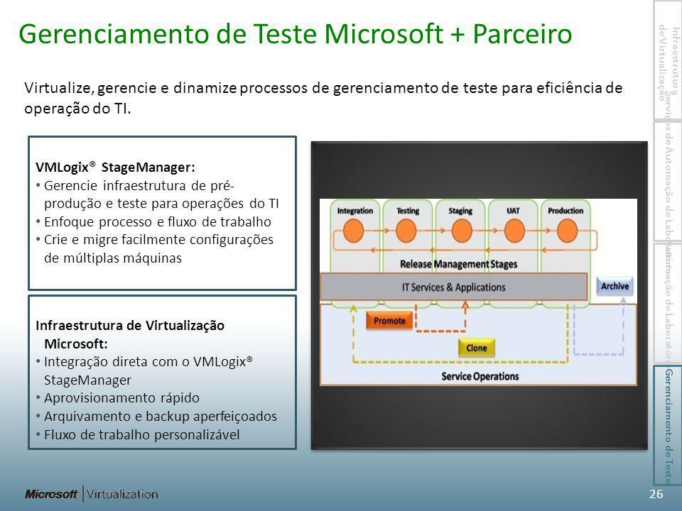 Virtualize, gerencie e dinamize processos de gerenciamento de teste para eficiência de operação do TI.
