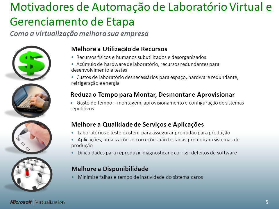 Infraestrutura de Virtualização Infraestrutura de Virtualização Automação de Laboratório Virtual e Gerenciamento de Teste Alcance economia e benefícios operacionais expressivos através de virtualização.