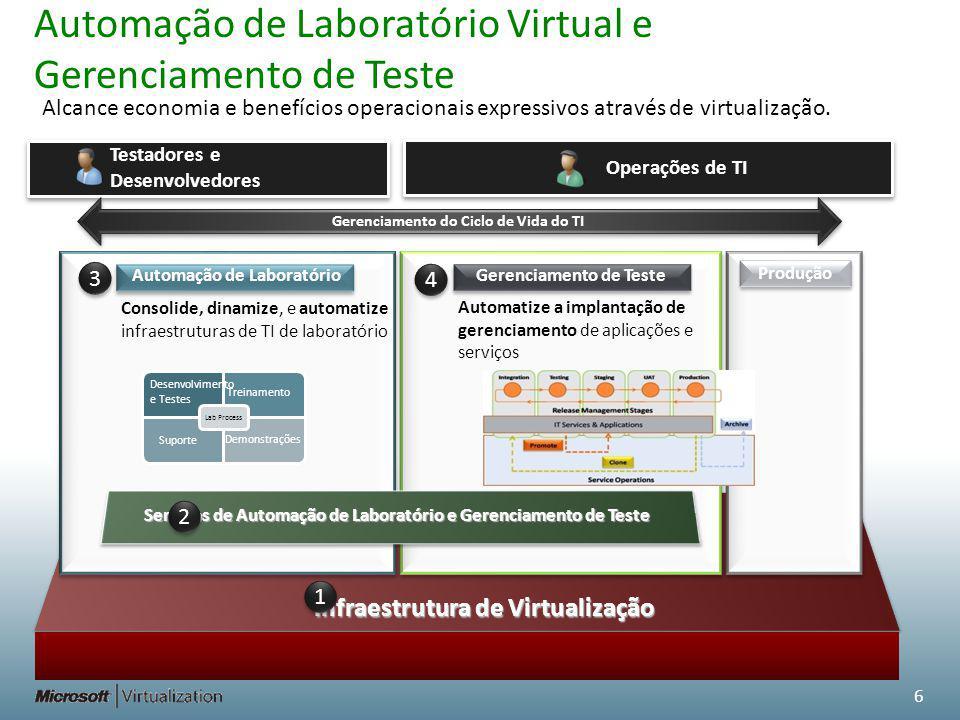 A Função de uma Infraestrutura de Virtualização A fundação necessária para automação de laboratório e gerenciamento de teste Permite alocação e gerenciamento flexíveis de recursos de hardware através de consolidação de servidor/armazenamento com virtualização Proporciona alta disponibilidade Possibilita recursos básicos para automação e gerenciamento de teste de laboratório o Aprovisionamento rápido o Configuração de múltiplas máquinas o Gerenciamento de Snapshots e biblioteca o Arquivamento automático 7