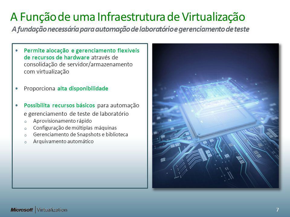 Próximos Passos para Melhorar os Negócios com Virtualização Microsoft Microsoft® Windows Server® 2008 Hyper-V o http://www.microsoft.com/windowsserver2008/en/us/hyperv.aspx Microsoft® System Center o http://www.microsoft.com/systemcenter/en/us/default.aspx Calculadora de ROI o https://roianalyst.alinean.com/msft/AutoLogin.do?d=307025591178580657 Ferramenta Microsoft Assessment and Planning (MAP) o http://technet.microsoft.com/en-us/library/bb977556.aspx Soluções de Virtualização Microsoft Recursos de Recursos Recursos Avaliação e Planejamento de Virtualização Virtualização 28 Soluções de Virtualização Microsoft o http://www.microsoft.com/virtualization/solutions Parceiros de Soluções de Virtualização Microsoft o http://www.microsoft.com/virtualization/partners