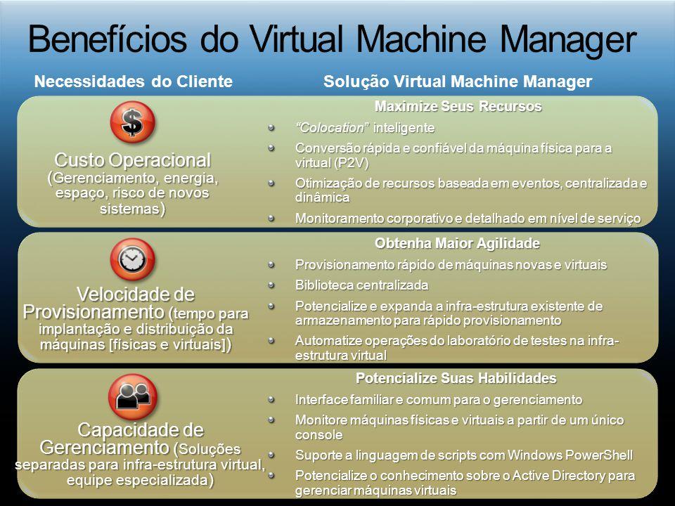 Velocidade de Provisionamento ( tempo para implantação e distribuição da máquinas [físicas e virtuais] ) Custo Operacional ( Gerenciamento, energia, e