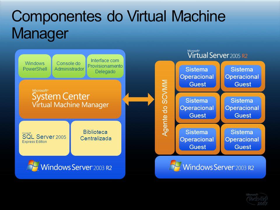 Microsoft SQL Server 2005 Express Edition Biblioteca Centralizada Windows PowerShell Console do Administrador Interface com Provisionamento Delegado S