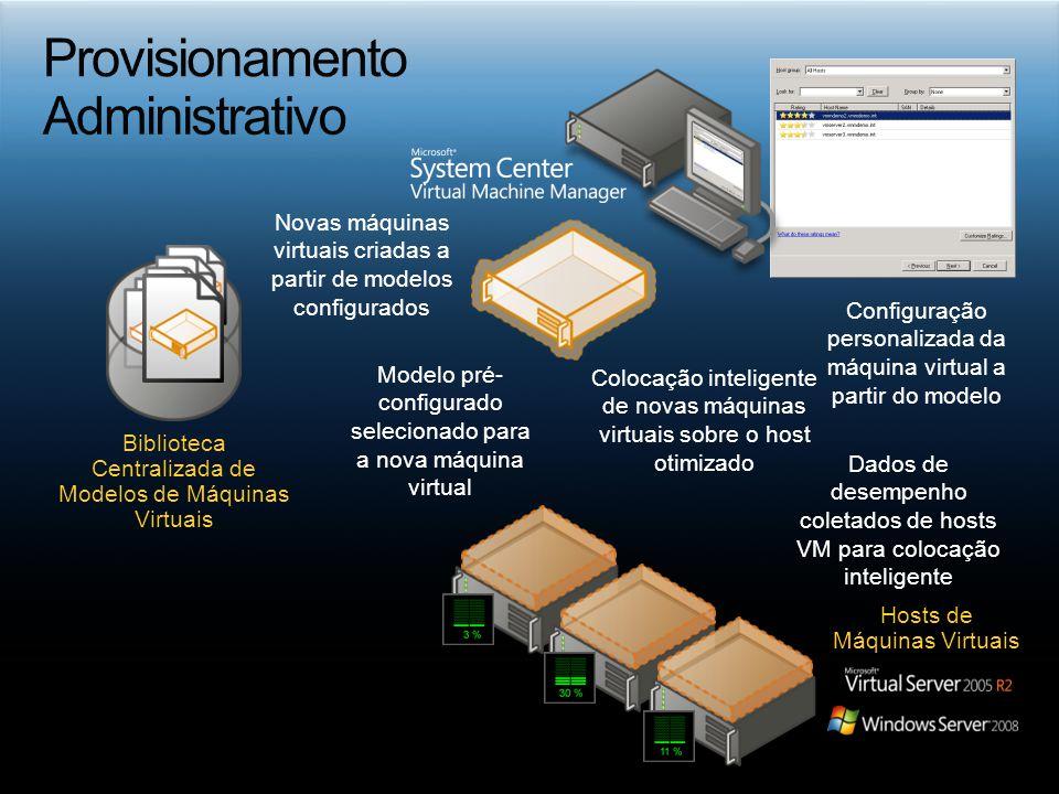 Dados de desempenho coletados de hosts VM para colocação inteligente Colocação inteligente de novas máquinas virtuais sobre o host otimizado Bibliotec