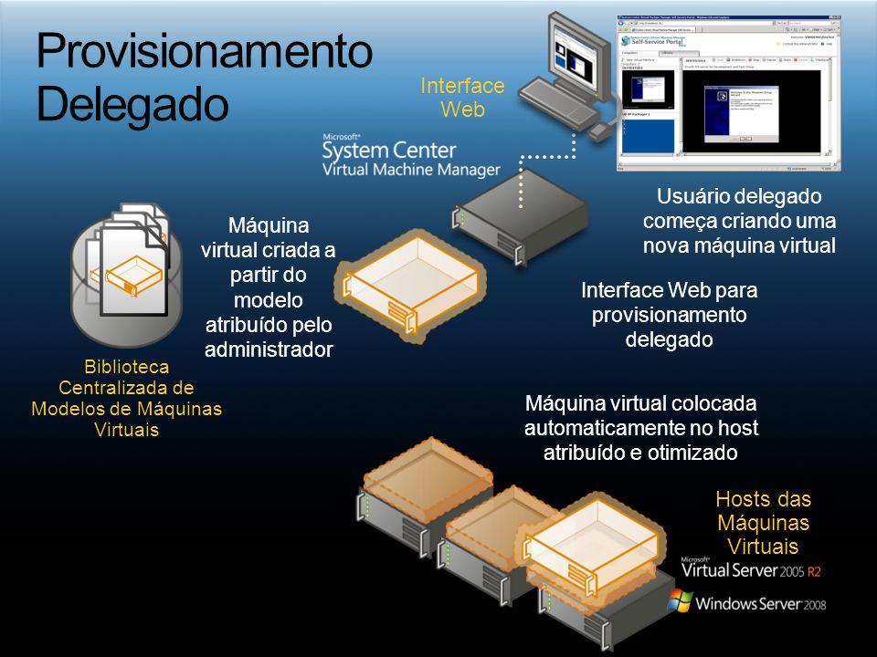 Máquina virtual colocada automaticamente no host atribuído e otimizado Biblioteca Centralizada de Modelos de Máquinas Virtuais Máquina virtual criada