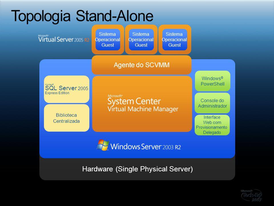 Hardware (Single Physical Server) Microsoft SQL Server 2005 Express Edition Biblioteca Centralizada Windows ® PowerShell Console do Administrador Inte