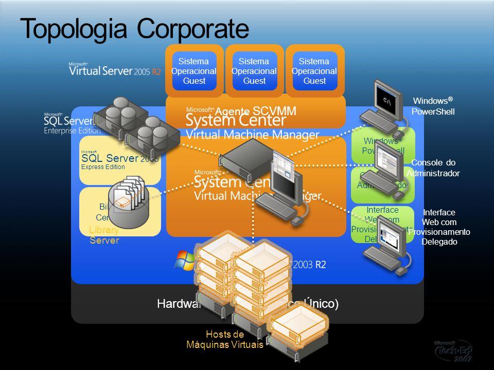 Hardware (Servidor Físico Único) Microsoft SQL Server 2005 Express Edition Biblioteca Centralizada Windows ® PowerShell Console do Administrador Inter