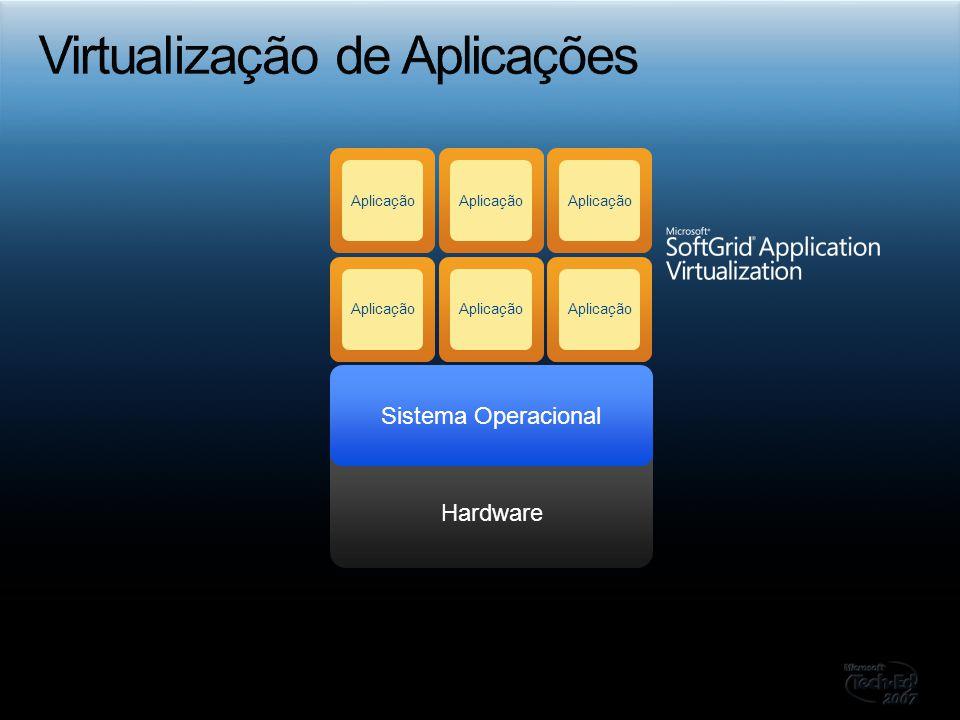 Hardware Sistema Operacional c Aplicação c c c c c