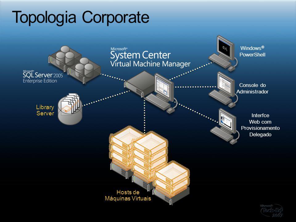 Windows ® PowerShell Console do Administrador Interfce Web com Provisionamento Delegado Library Server Hosts de Máquinas Virtuais