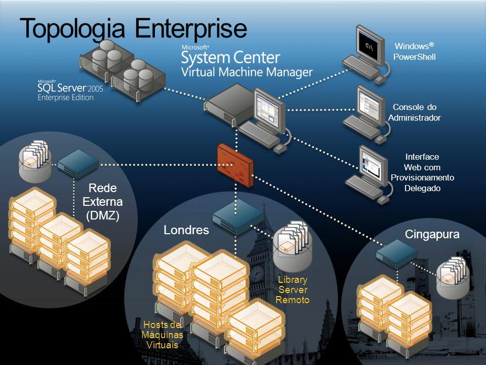 Londres Windows ® PowerShell Console do Administrador Interface Web com Provisionamento Delegado Rede Externa (DMZ) Cingapura Hosts de Máquinas Virtua