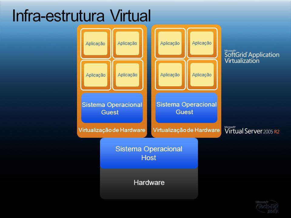 Virtualização de Hardware Sistema Operacional Guest c Aplicação Hardware c Aplicação c c Virtualização de Hardware Sistema Operacional Guest c Aplicaç